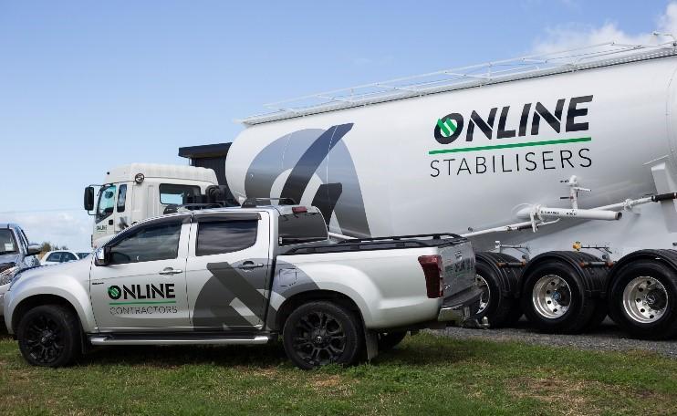 brand identity Online Stabilisers
